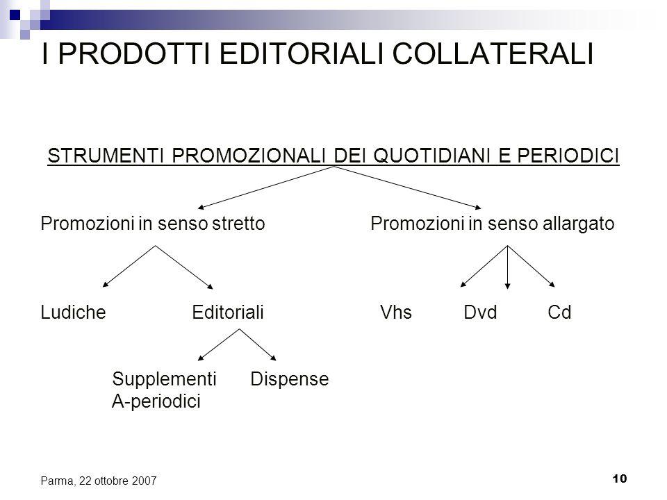 10 Parma, 22 ottobre 2007 I PRODOTTI EDITORIALI COLLATERALI STRUMENTI PROMOZIONALI DEI QUOTIDIANI E PERIODICI Promozioni in senso stretto Promozioni i