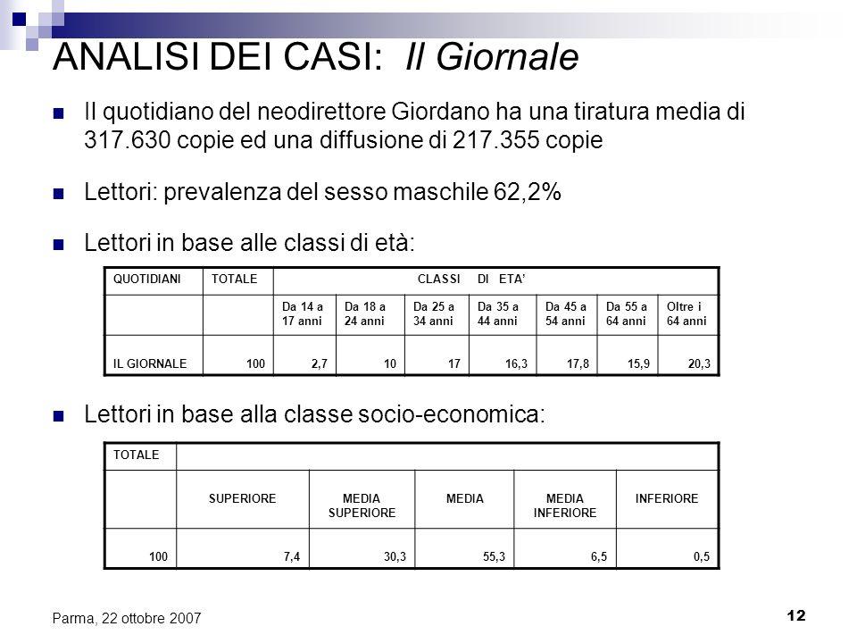 12 Parma, 22 ottobre 2007 ANALISI DEI CASI: Il Giornale Il quotidiano del neodirettore Giordano ha una tiratura media di 317.630 copie ed una diffusio