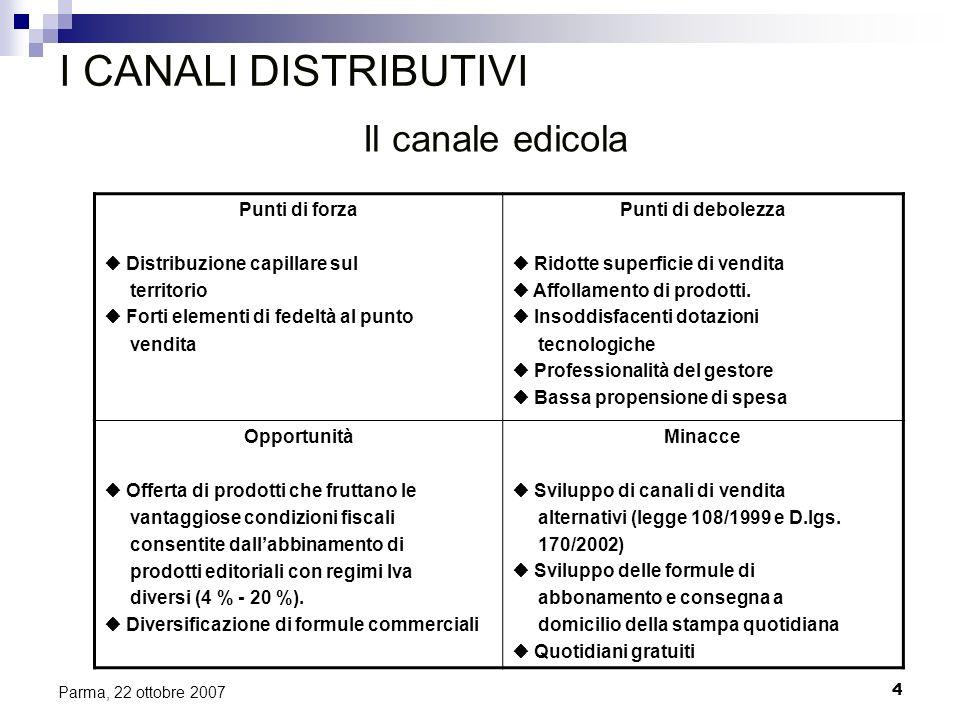 4 Parma, 22 ottobre 2007 I CANALI DISTRIBUTIVI Il canale edicola Punti di forza Distribuzione capillare sul territorio Forti elementi di fedeltà al pu