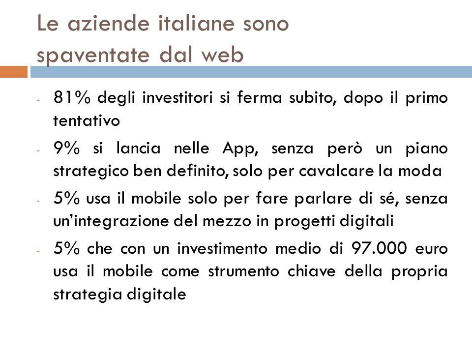 Le aziende italiane sono spaventate dal web - 81% degli investitori si ferma subito, dopo il primo tentativo - 9% si lancia nelle App, senza però un p