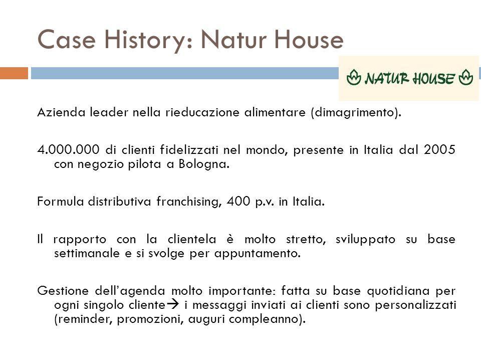 Case History: Natur House Azienda leader nella rieducazione alimentare (dimagrimento). 4.000.000 di clienti fidelizzati nel mondo, presente in Italia