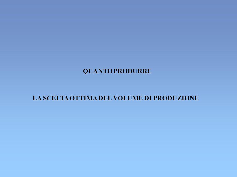 QUANTO PRODURRE LA SCELTA OTTIMA DEL VOLUME DI PRODUZIONE