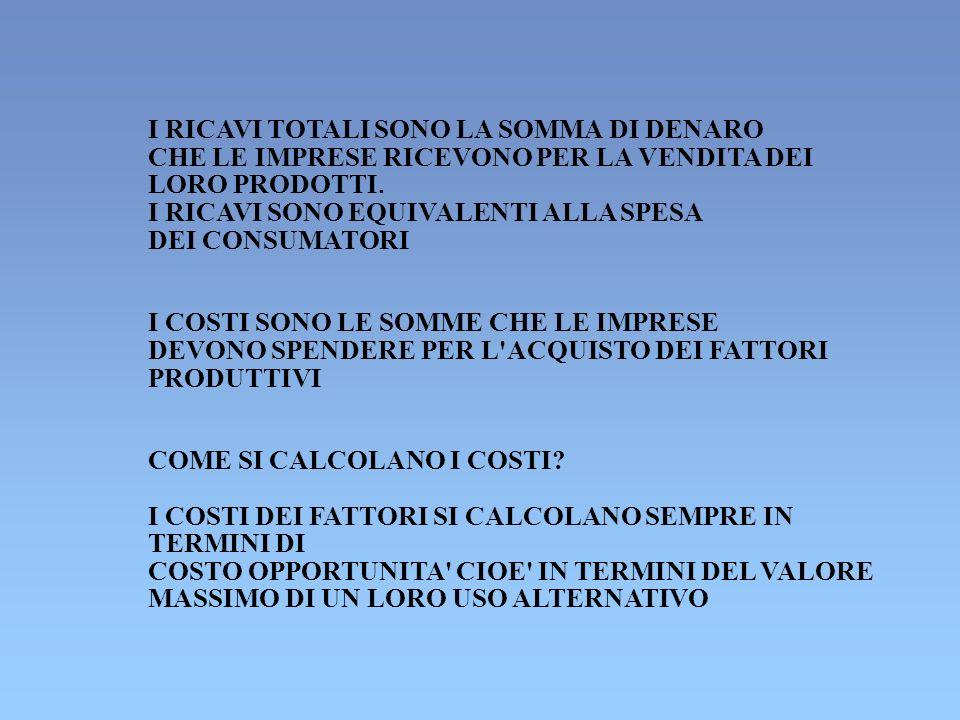 Dollari al gallone Galloni di gelato al mese (in migliaia) AC D papa caca XaXa XaXa 0 LIMPRESA RESTA NEL MERCATO