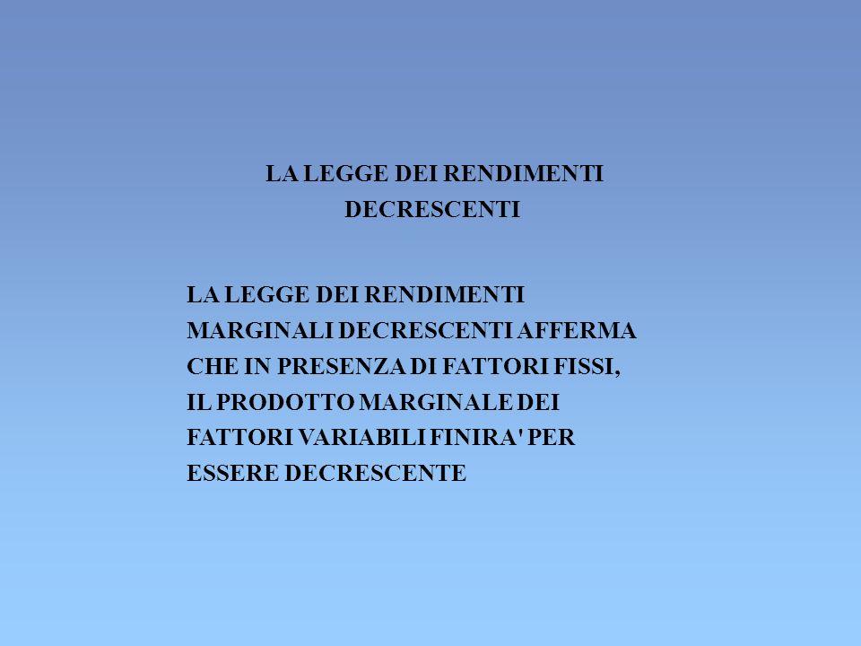 LA LEGGE DEI RENDIMENTI DECRESCENTI LA LEGGE DEI RENDIMENTI MARGINALI DECRESCENTI AFFERMA CHE IN PRESENZA DI FATTORI FISSI, IL PRODOTTO MARGINALE DEI