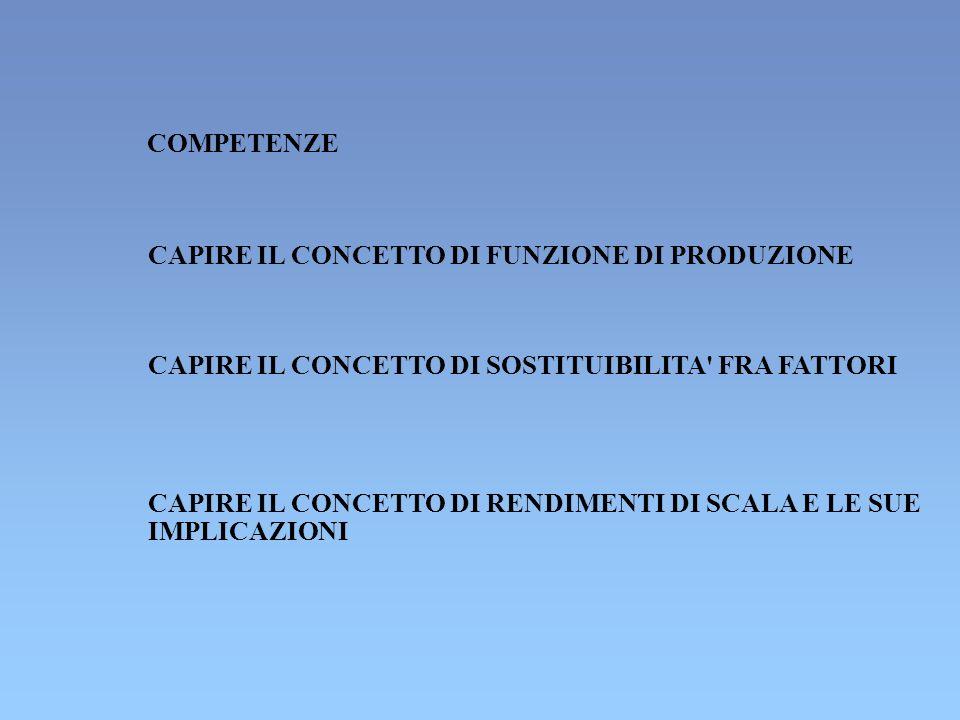 COMPETENZE CAPIRE IL CONCETTO DI FUNZIONE DI PRODUZIONE CAPIRE IL CONCETTO DI SOSTITUIBILITA' FRA FATTORI CAPIRE IL CONCETTO DI RENDIMENTI DI SCALA E