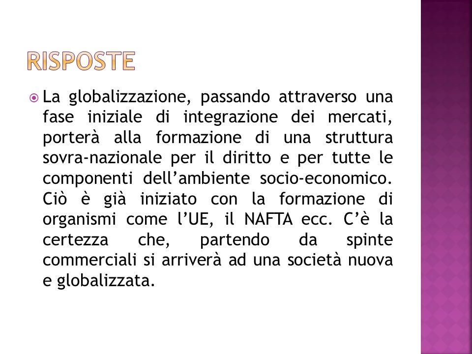 La globalizzazione, passando attraverso una fase iniziale di integrazione dei mercati, porterà alla formazione di una struttura sovra-nazionale per il diritto e per tutte le componenti dellambiente socio-economico.