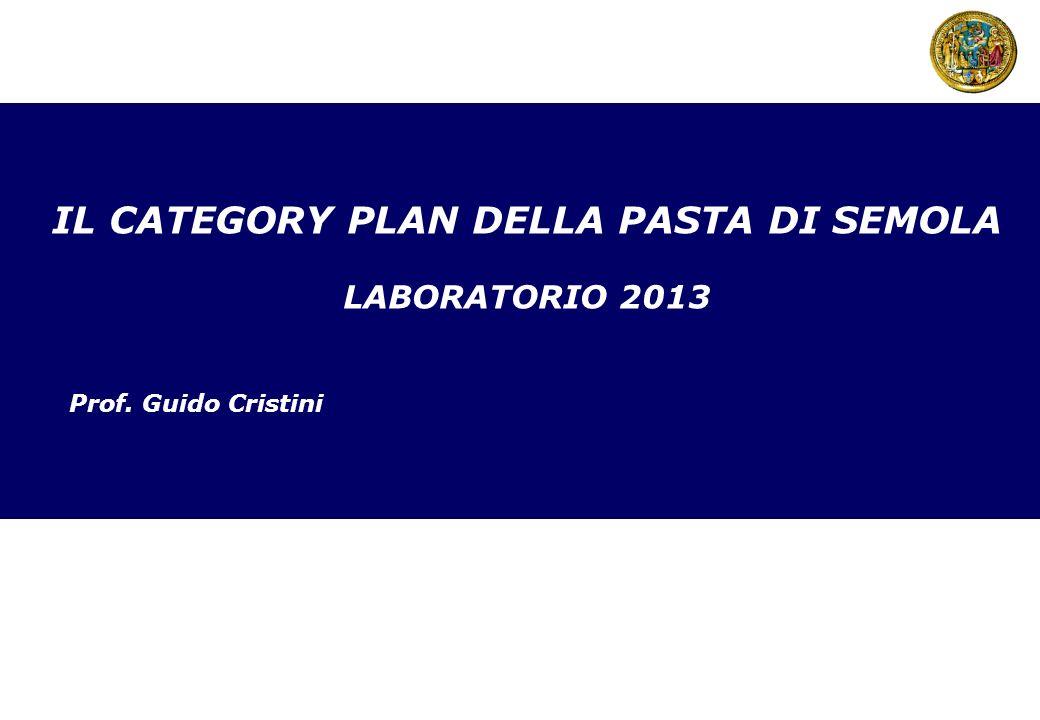 IL CATEGORY PLAN DELLA PASTA DI SEMOLA LABORATORIO 2013 Prof. Guido Cristini