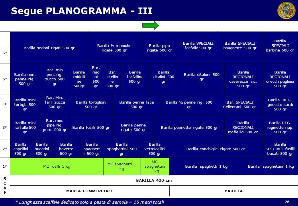 Segue PLANOGRAMMA - III Barilla sedani rigati 500 gr Barilla ½ maniche rigate 500 gr Barilla pipe rigate 500 gr Barilla SPECIALI farfalle 500 gr Baril