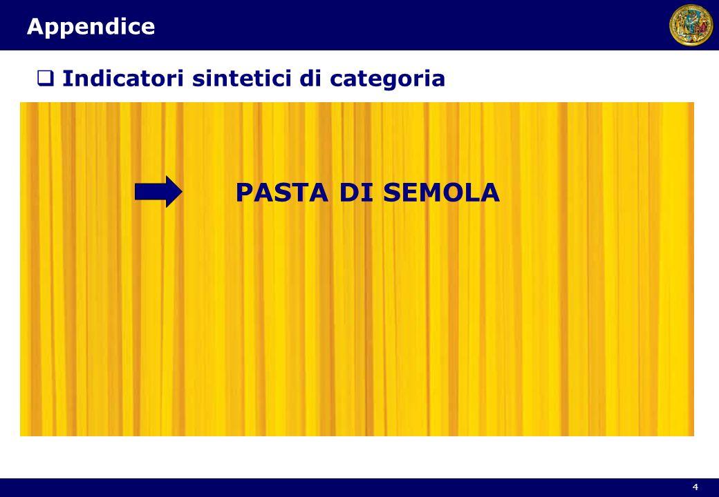 Indicatori sintetici di categoria PASTA DI SEMOLA Appendice 4