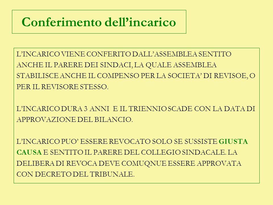 Conferimento dellincarico LINCARICO VIENE CONFERITO DALLASSEMBLEA SENTITO ANCHE IL PARERE DEI SINDACI, LA QUALE ASSEMBLEA STABILISCE ANCHE IL COMPENSO