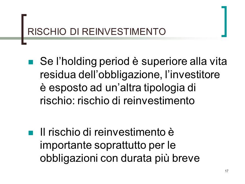 RISCHIO DI REINVESTIMENTO Se lholding period è superiore alla vita residua dellobbligazione, linvestitore è esposto ad unaltra tipologia di rischio: r