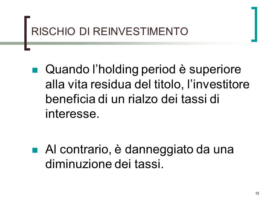 RISCHIO DI REINVESTIMENTO Quando lholding period è superiore alla vita residua del titolo, linvestitore beneficia di un rialzo dei tassi di interesse.