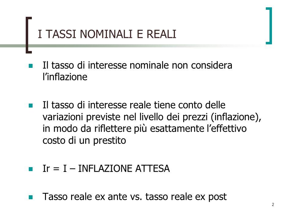 2 I TASSI NOMINALI E REALI Il tasso di interesse nominale non considera linflazione Il tasso di interesse reale tiene conto delle variazioni previste