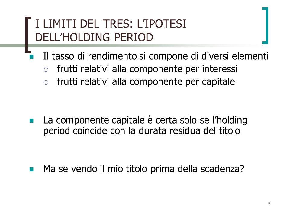 5 I LIMITI DEL TRES: LIPOTESI DELLHOLDING PERIOD Il tasso di rendimento si compone di diversi elementi frutti relativi alla componente per interessi f