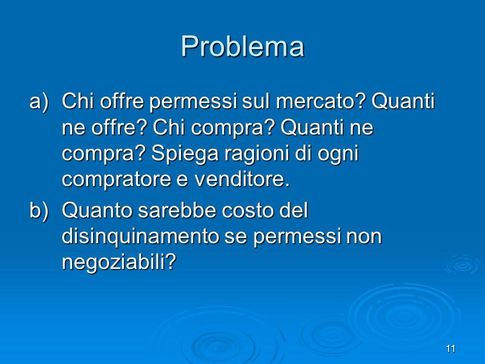 11 Problema a)Chi offre permessi sul mercato.Quanti ne offre.