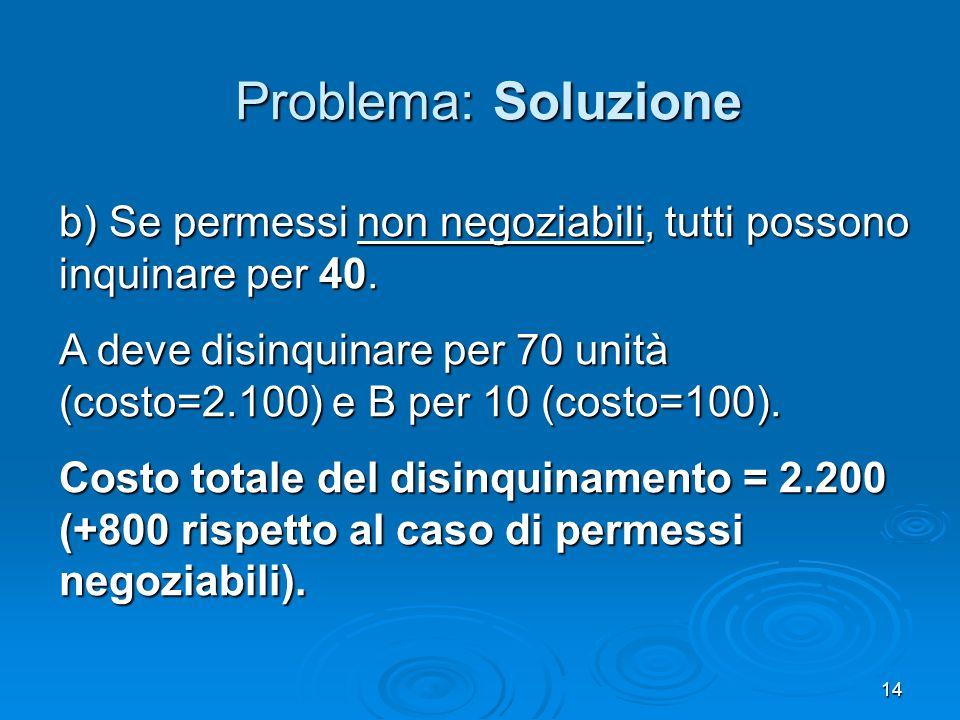 14 b) Se permessi non negoziabili, tutti possono inquinare per 40. A deve disinquinare per 70 unità (costo=2.100) e B per 10 (costo=100). Costo totale