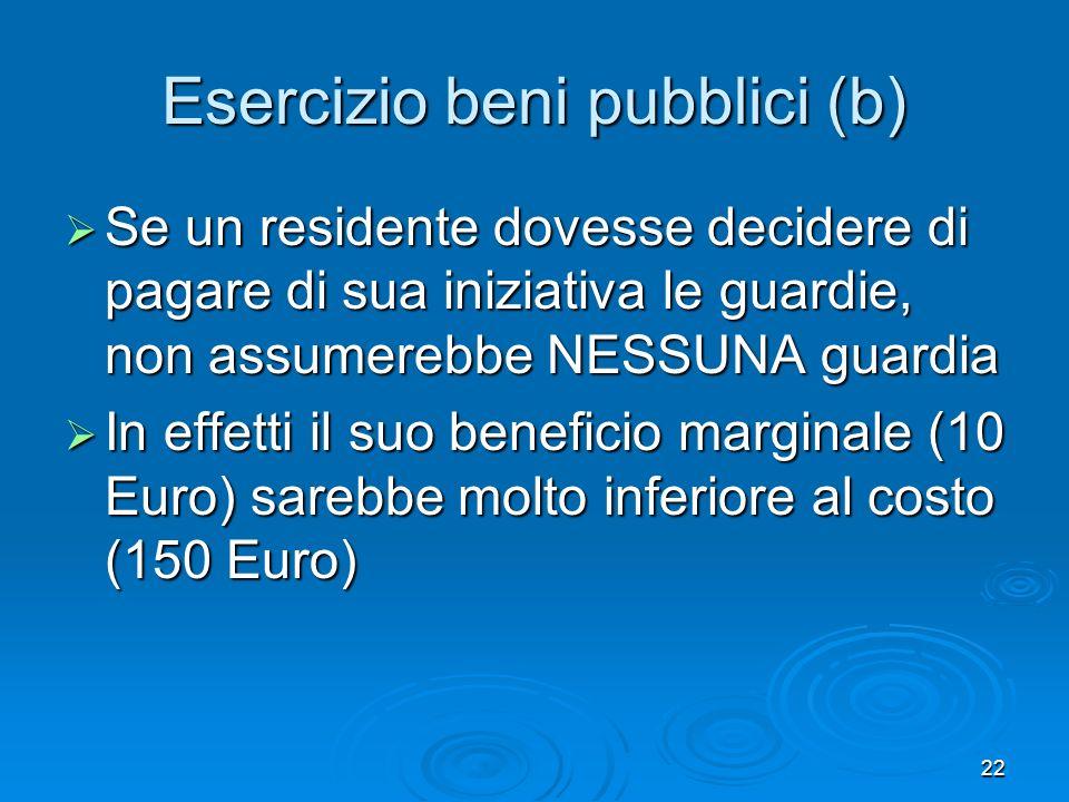 22 Esercizio beni pubblici (b) Se un residente dovesse decidere di pagare di sua iniziativa le guardie, non assumerebbe NESSUNA guardia Se un resident