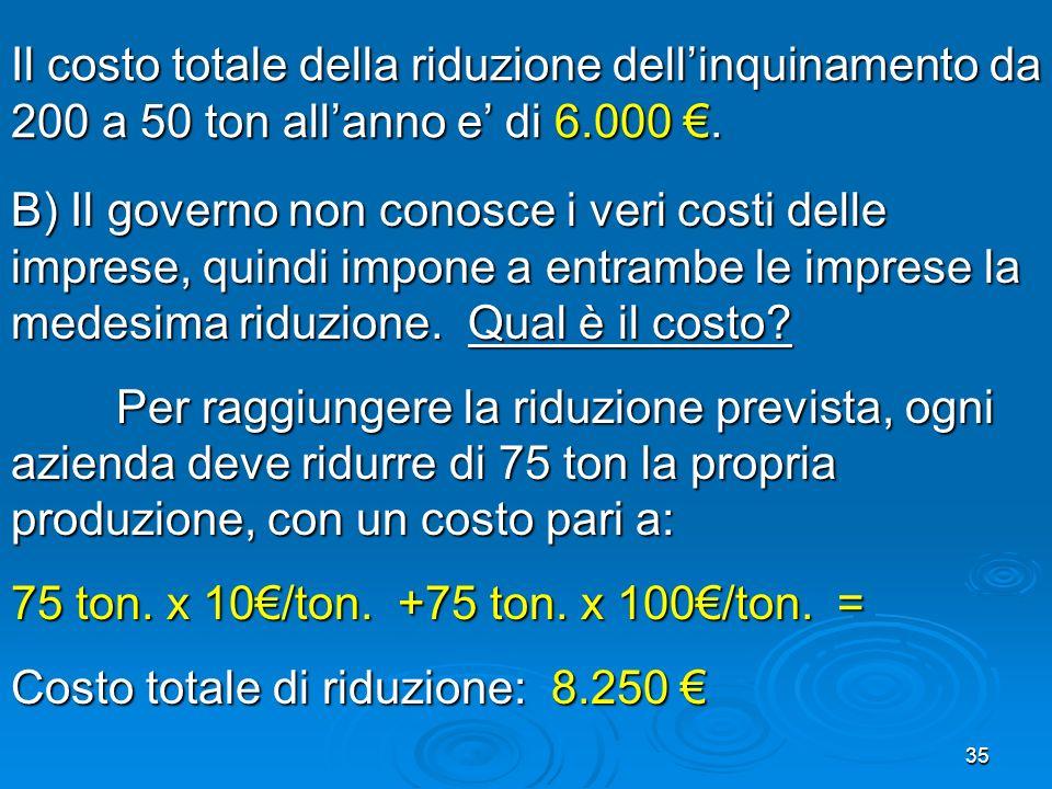 35 Il costo totale della riduzione dellinquinamento da 200 a 50 ton allanno e di 6.000.