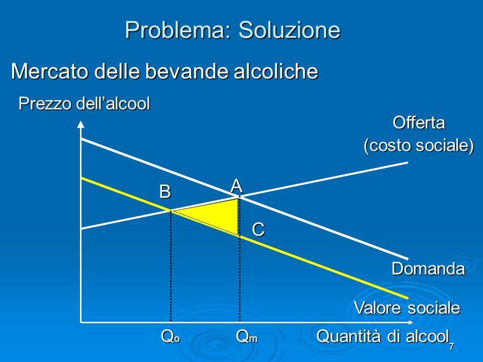 7 Mercato delle bevande alcoliche Prezzo dellalcool Offerta (costo sociale) Domanda Valore sociale A B C Quantità di alcool QmQmQmQm QoQoQoQo Problema: Soluzione