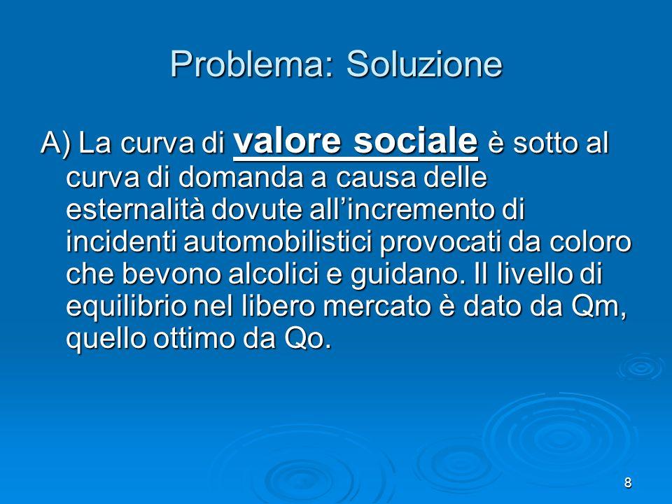 8 A) La curva di valore sociale è sotto al curva di domanda a causa delle esternalità dovute allincremento di incidenti automobilistici provocati da coloro che bevono alcolici e guidano.