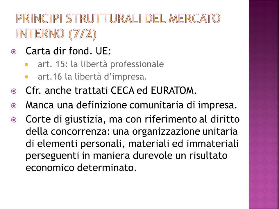 Carta dir fond. UE: art. 15: la libertà professionale art.16 la libertà dimpresa. Cfr. anche trattati CECA ed EURATOM. Manca una definizione comunitar