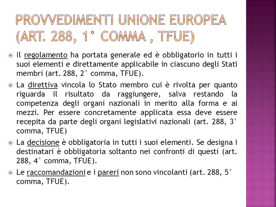 Il regolamento ha portata generale ed è obbligatorio in tutti i suoi elementi e direttamente applicabile in ciascuno degli Stati membri (art. 288, 2°