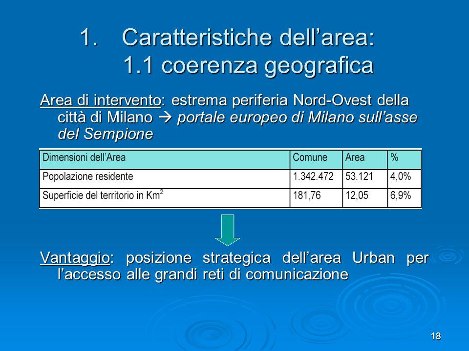 18 1.Caratteristiche dellarea: 1.1 coerenza geografica Area di intervento: estrema periferia Nord-Ovest della città di Milano portale europeo di Milan