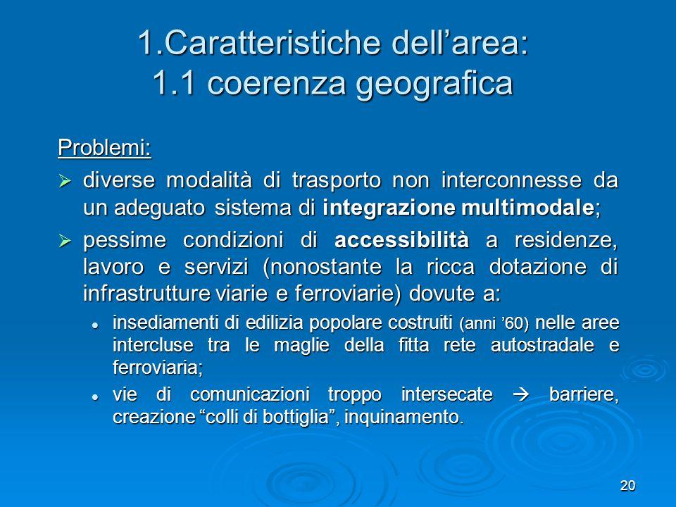20 1.Caratteristiche dellarea: 1.1 coerenza geografica Problemi: diverse modalità di trasporto non interconnesse da un adeguato sistema di integrazion