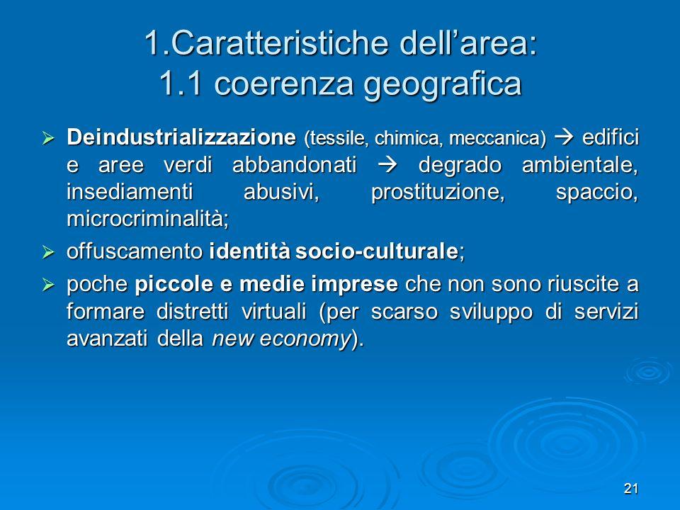 21 1.Caratteristiche dellarea: 1.1 coerenza geografica Deindustrializzazione (tessile, chimica, meccanica) edifici e aree verdi abbandonati degrado am