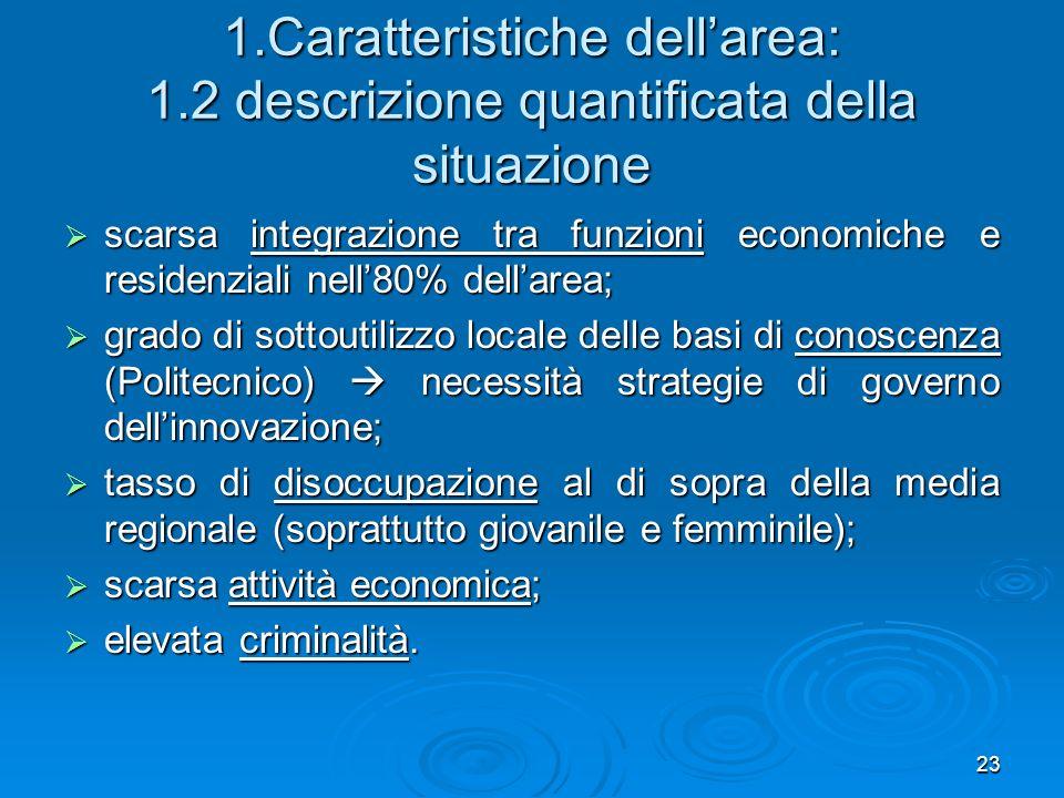 23 1.Caratteristiche dellarea: 1.2 descrizione quantificata della situazione scarsa integrazione tra funzioni economiche e residenziali nell80% dellar