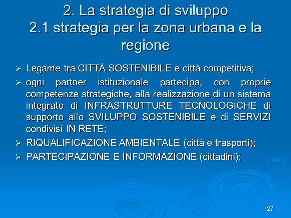 27 2. La strategia di sviluppo 2.1 strategia per la zona urbana e la regione Legame tra CITTÀ SOSTENIBILE e città competitiva; Legame tra CITTÀ SOSTEN