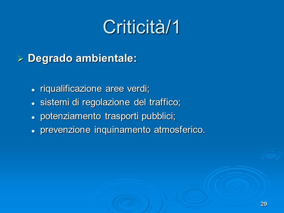 29 Criticità/1 Degrado ambientale: Degrado ambientale: riqualificazione aree verdi; riqualificazione aree verdi; sistemi di regolazione del traffico;