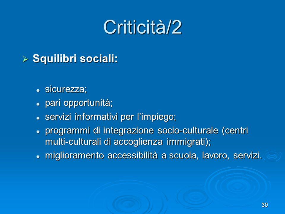 30 Criticità/2 Squilibri sociali: Squilibri sociali: sicurezza; sicurezza; pari opportunità; pari opportunità; servizi informativi per limpiego; servi