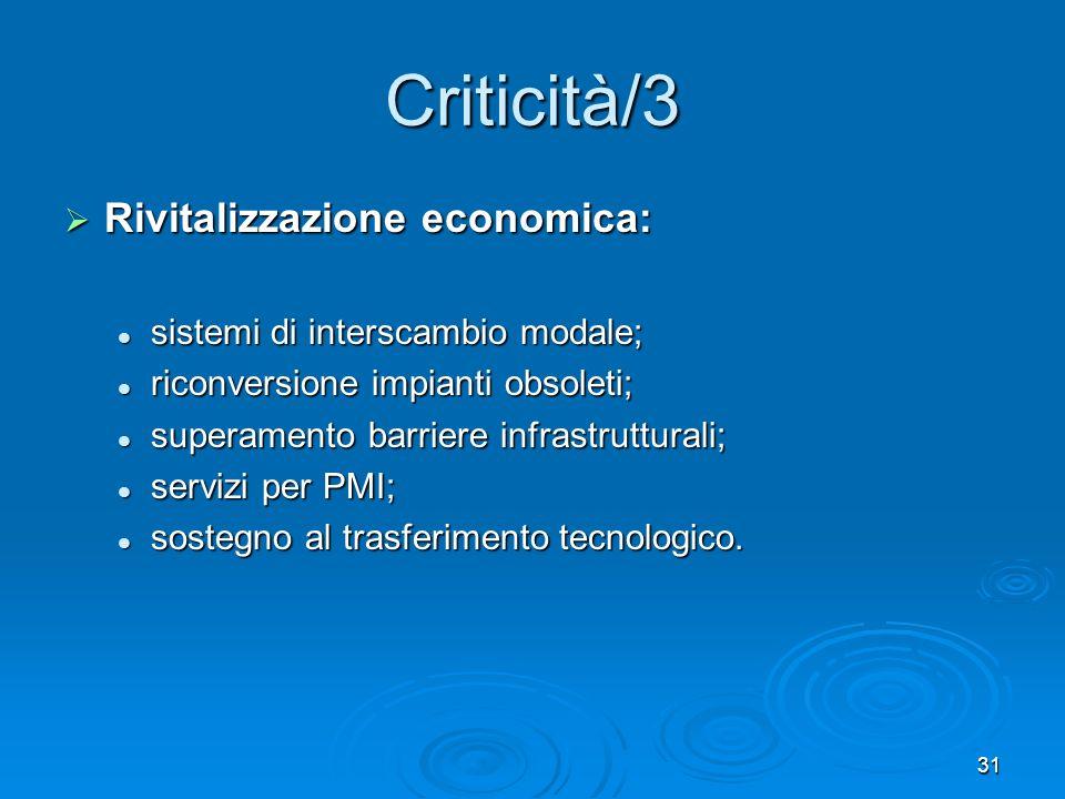 31 Criticità/3 Rivitalizzazione economica: Rivitalizzazione economica: sistemi di interscambio modale; sistemi di interscambio modale; riconversione i
