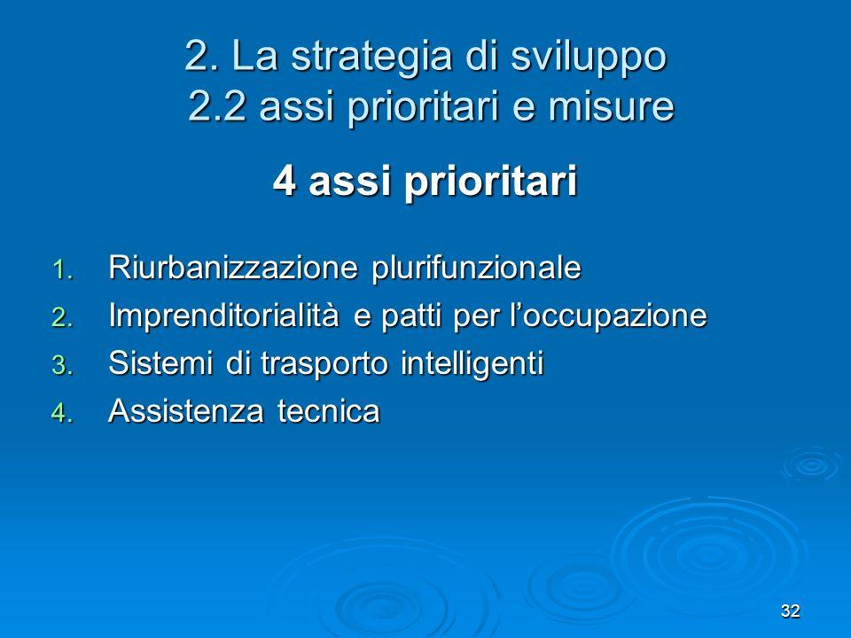 32 2. La strategia di sviluppo 2.2 assi prioritari e misure 4 assi prioritari 1. Riurbanizzazione plurifunzionale 2. Imprenditorialità e patti per loc