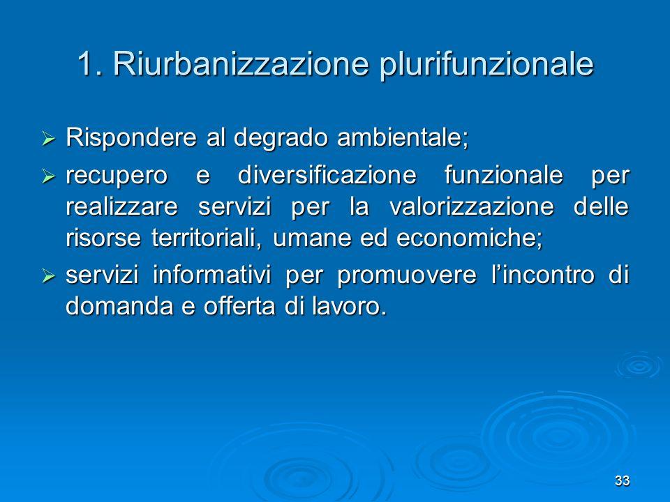 33 1. Riurbanizzazione plurifunzionale Rispondere al degrado ambientale; Rispondere al degrado ambientale; recupero e diversificazione funzionale per