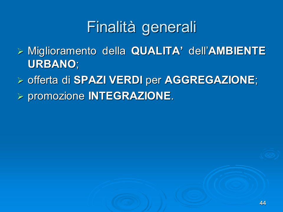 44 Finalità generali Miglioramento della QUALITA dellAMBIENTE URBANO; Miglioramento della QUALITA dellAMBIENTE URBANO; offerta di SPAZI VERDI per AGGR