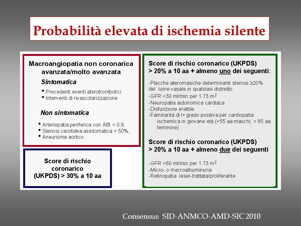 Consensus SID-ANMCO-AMD-SIC 2010 Probabilità elevata di ischemia silente
