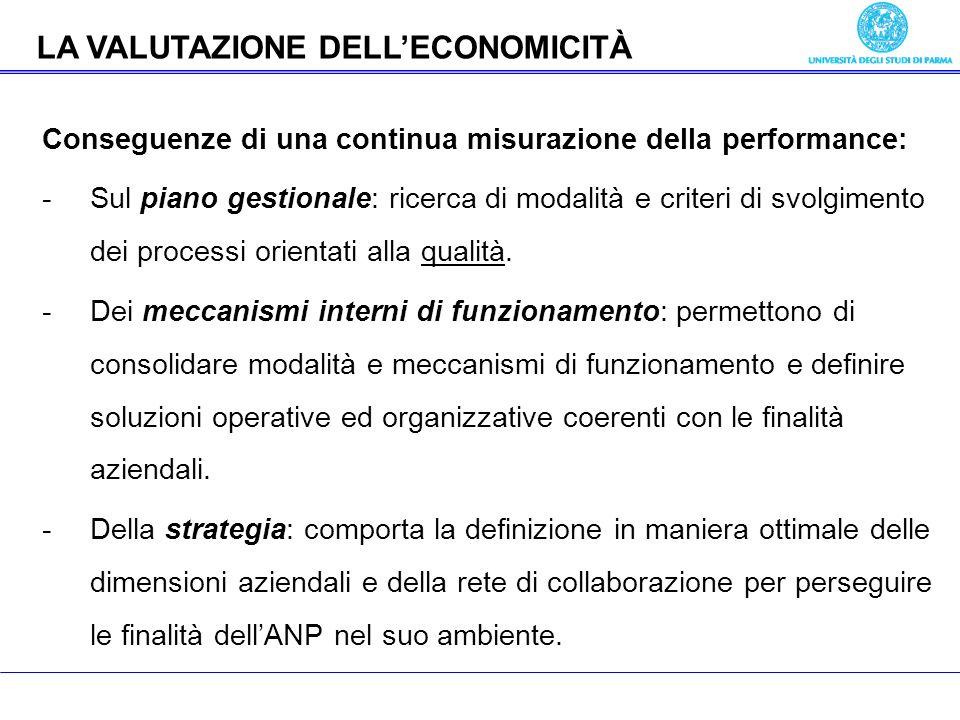 Economia delle aziende pubbliche Conseguenze di una continua misurazione della performance: -Sul piano gestionale: ricerca di modalità e criteri di sv