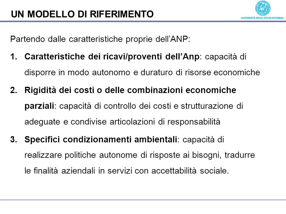 Economia delle aziende pubbliche Partendo dalle caratteristiche proprie dellANP: 1.Caratteristiche dei ricavi/proventi dellAnp: capacità di disporre i