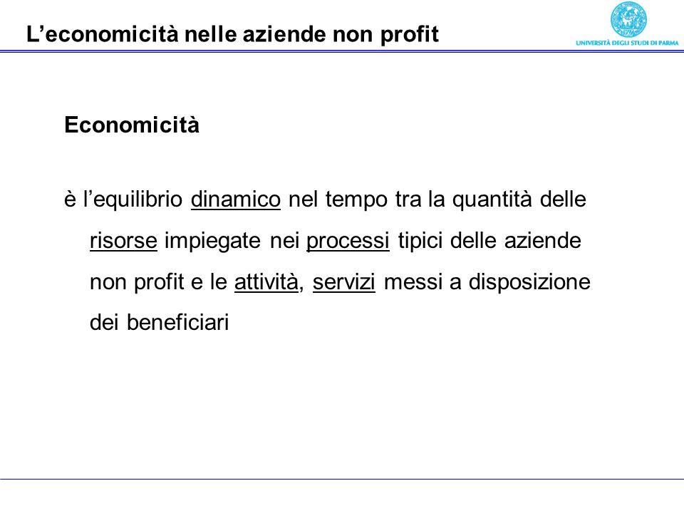 Economia delle aziende pubbliche Economicità è lequilibrio dinamico nel tempo tra la quantità delle risorse impiegate nei processi tipici delle aziend