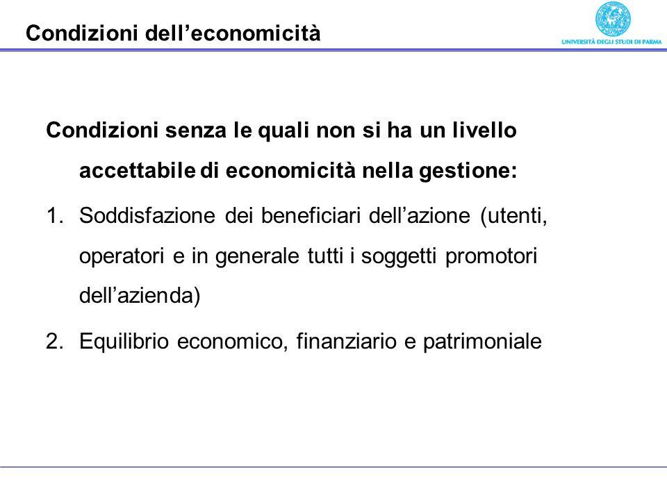 Economia delle aziende pubbliche Condizioni senza le quali non si ha un livello accettabile di economicità nella gestione: 1.Soddisfazione dei benefic
