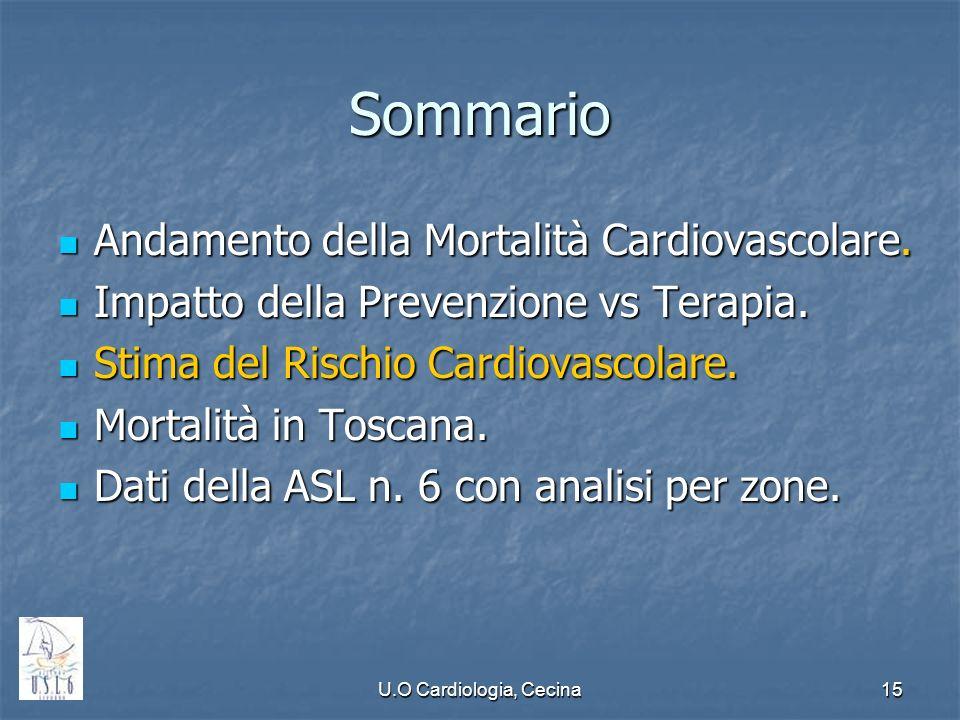 U.O Cardiologia, Cecina15 Sommario Andamento della Mortalità Cardiovascolare. Andamento della Mortalità Cardiovascolare. Impatto della Prevenzione vs