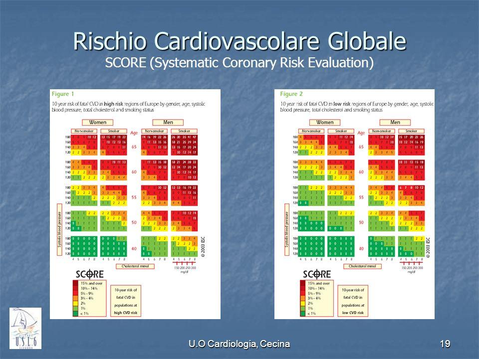 U.O Cardiologia, Cecina19 Rischio Cardiovascolare Globale Rischio Cardiovascolare Globale SCORE (Systematic Coronary Risk Evaluation)