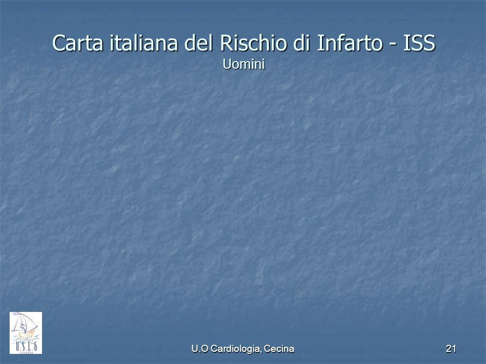 U.O Cardiologia, Cecina21 Carta italiana del Rischio di Infarto - ISS Uomini