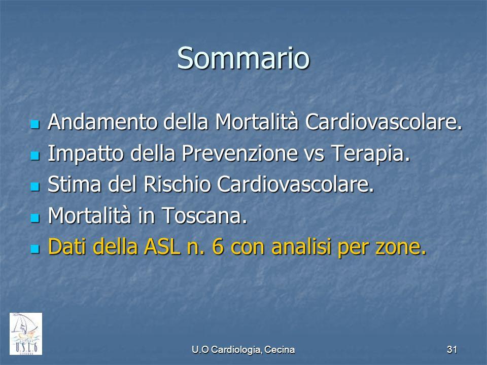 U.O Cardiologia, Cecina31 Sommario Andamento della Mortalità Cardiovascolare. Andamento della Mortalità Cardiovascolare. Impatto della Prevenzione vs