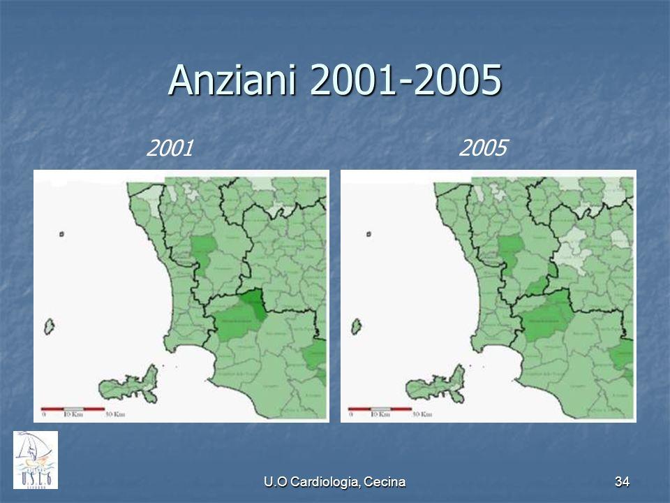 U.O Cardiologia, Cecina34 Anziani 2001-2005 2001 2005