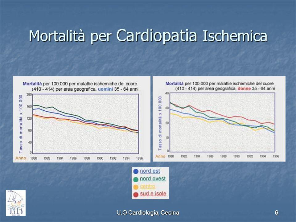 U.O Cardiologia, Cecina6 Mortalità per Cardiopatia Ischemica