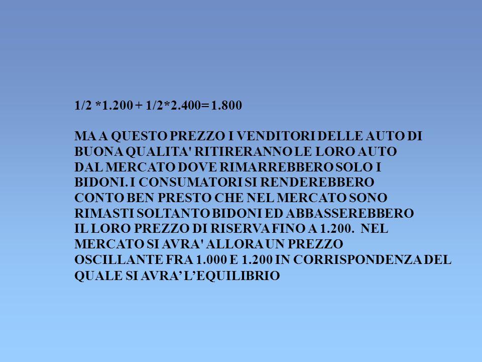 QUESTO E UN CASO IN CUI L INFORMAZIONE ASIMMETRICA IMPEDISCE LA NASCITA DI UN MERCATO.