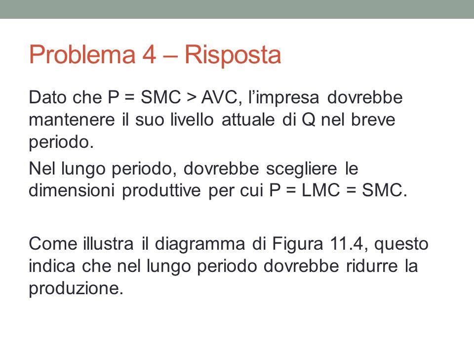 Problema 4 – Risposta Dato che P = SMC > AVC, limpresa dovrebbe mantenere il suo livello attuale di Q nel breve periodo. Nel lungo periodo, dovrebbe s